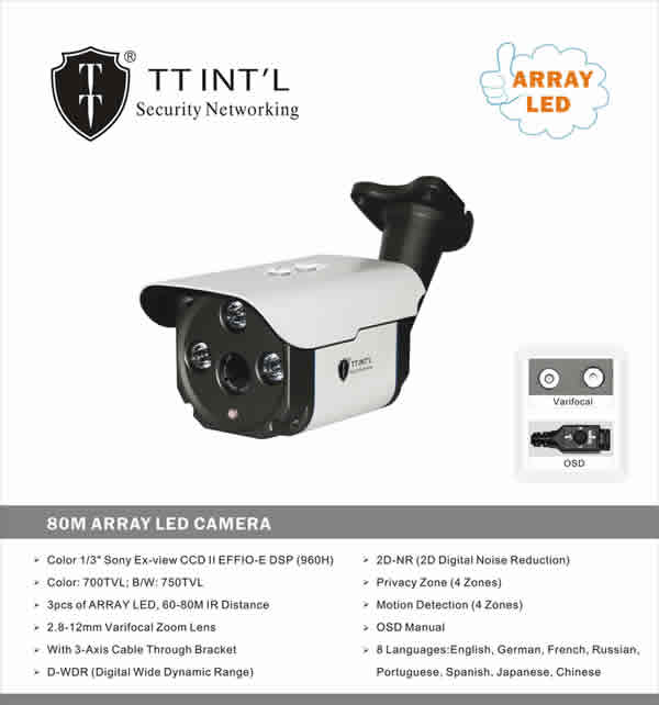 New released 80m array led camera